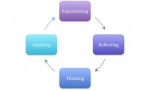 Blended Learning - Image 2
