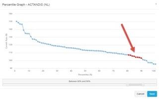 carryover-calculation-90th-percentile.jpg