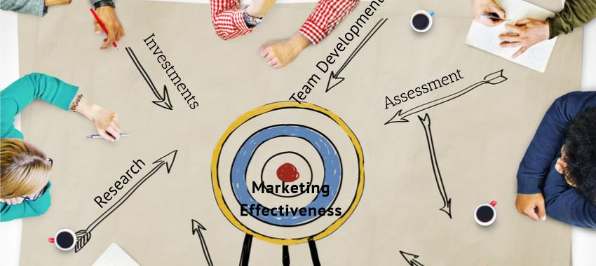 Focus Marketing Effectiveness.png