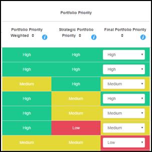 Pharma-Portfolio_Optimization_2.png