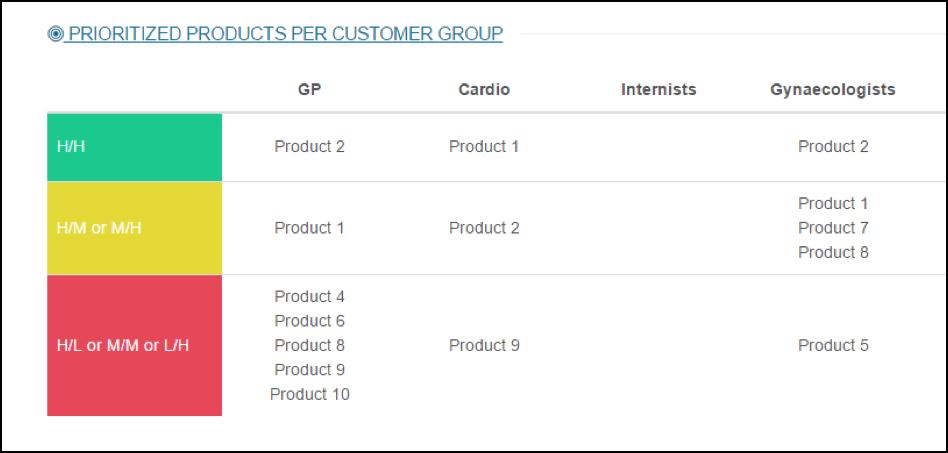 Pharma_-_Portfolio_Optimisation_Priorisation.png