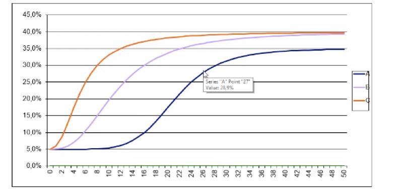 pharma-sales-force-optimization-response_curve.png
