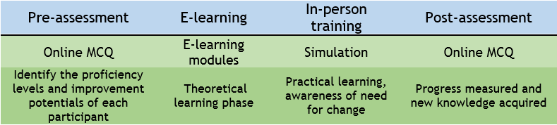 Blended_training.png