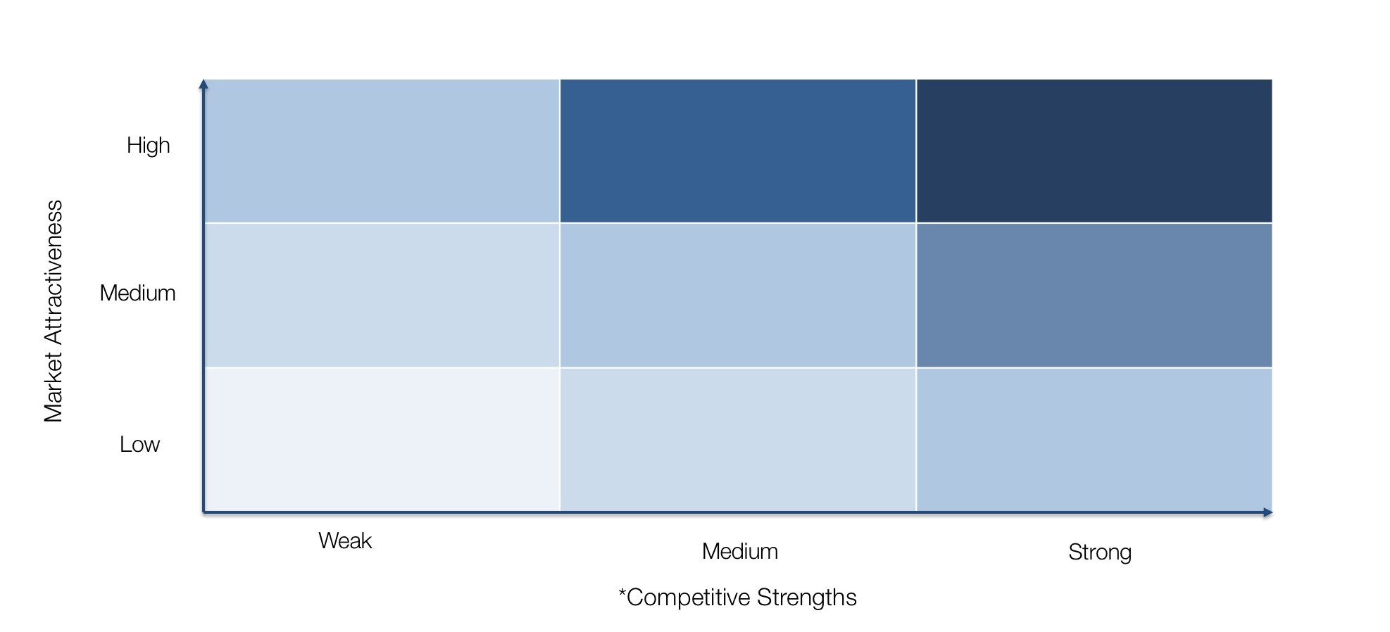 GE McKinsey Matrix.jpg